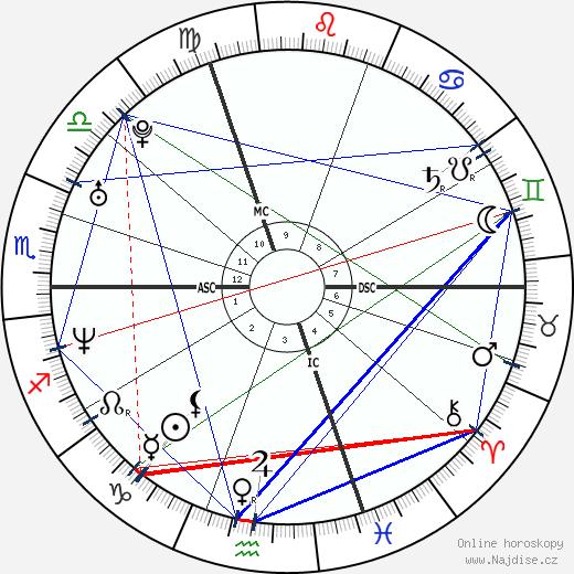 Romain Sardou wikipedie wiki 2017, 2018 horoskop