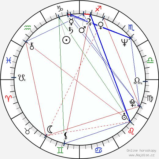 Roman Hájek wikipedie wiki 2020, 2021 horoskop