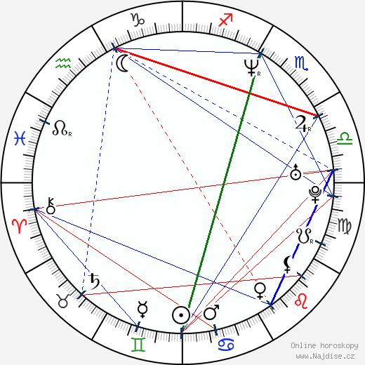 Roman Slovák wikipedie wiki 2019, 2020 horoskop