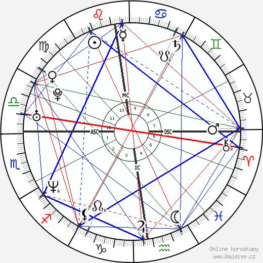 Romane Bohringer wikipedie wiki 2017, 2018 horoskop