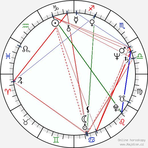 Romano Maria La Russa wikipedie wiki 2017, 2018 horoskop