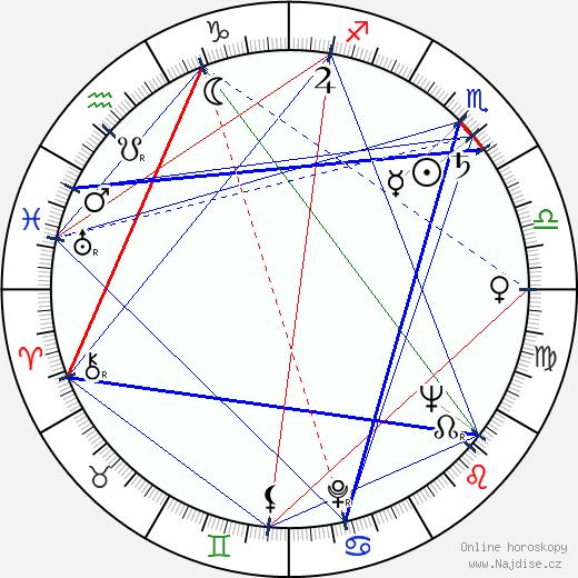 Romeo J. Ventres wikipedie wiki 2018, 2019 horoskop