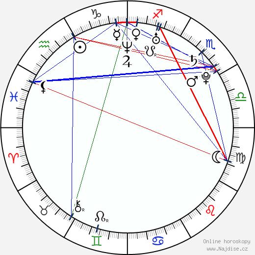 Romi Aboulafia wikipedie wiki 2018, 2019 horoskop