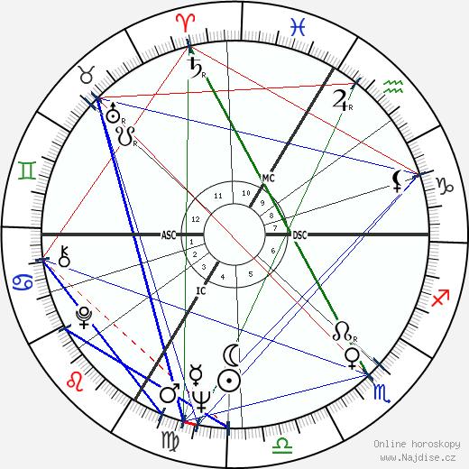 Romy Schneider wikipedie wiki 2018, 2019 horoskop