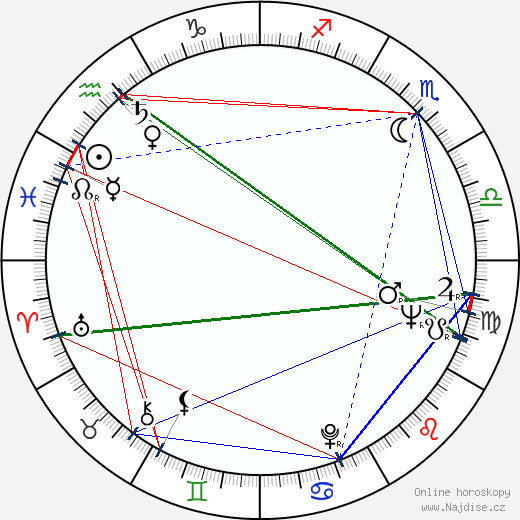 Ron Faber wikipedie wiki 2017, 2018 horoskop
