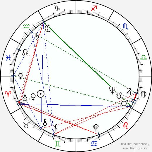 Ron Miller wikipedie wiki 2018, 2019 horoskop