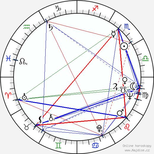 Ronald Maccone wikipedie wiki 2018, 2019 horoskop