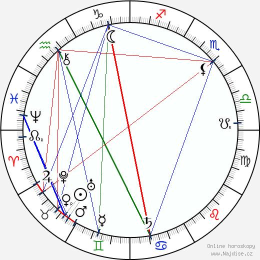 Ronald Ross wikipedie wiki 2018, 2019 horoskop