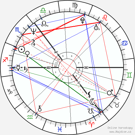 Ronald Schill wikipedie wiki 2018, 2019 horoskop