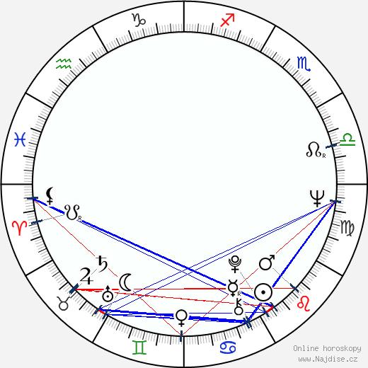 Ronald W. Haddock wikipedie wiki 2018, 2019 horoskop