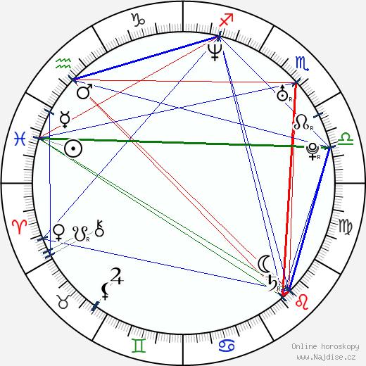 Ronan Keating wikipedie wiki 2019, 2020 horoskop