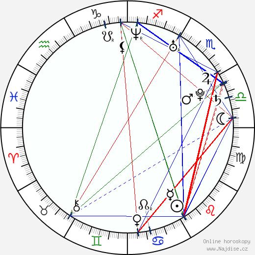 Roni Hadar wikipedie wiki 2018, 2019 horoskop