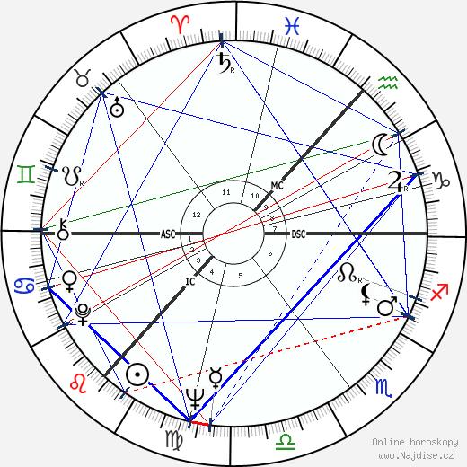 Ronnie Browne wikipedie wiki 2018, 2019 horoskop