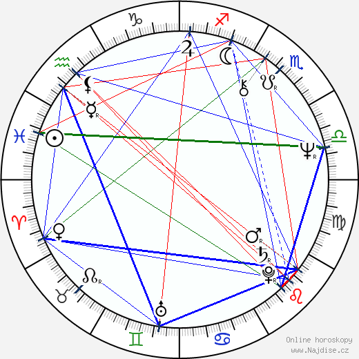 Rory Gallagher wikipedie wiki 2018, 2019 horoskop