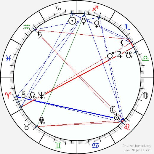 Rosa Albach-Retty wikipedie wiki 2018, 2019 horoskop