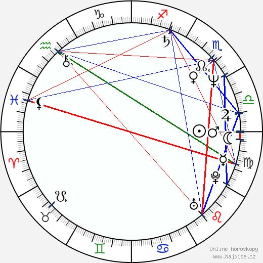 Rosalind Chao wikipedie wiki 2020, 2021 horoskop