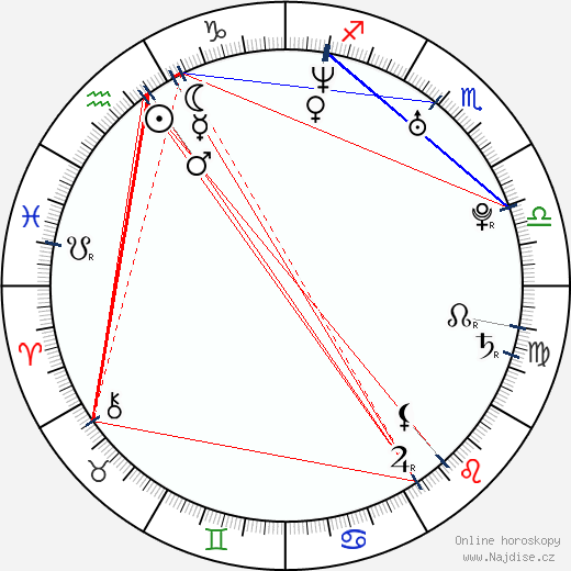 Rosamund Pike wikipedie wiki 2020, 2021 horoskop