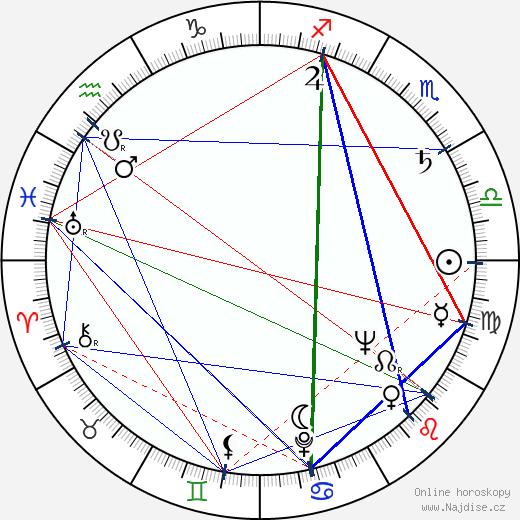 Rosamunde Pilcher wikipedie wiki 2019, 2020 horoskop