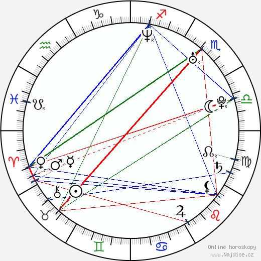 Rosario Dawson wikipedie wiki 2017, 2018 horoskop