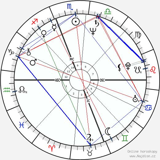 Roseanne Barr wikipedie wiki 2018, 2019 horoskop