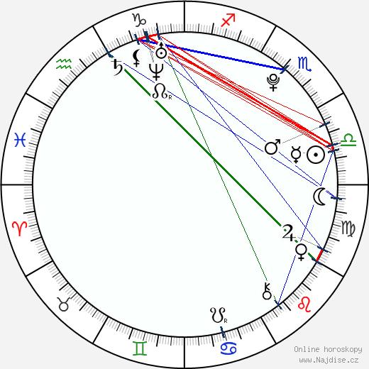 Roshon Fegan wikipedie wiki 2017, 2018 horoskop
