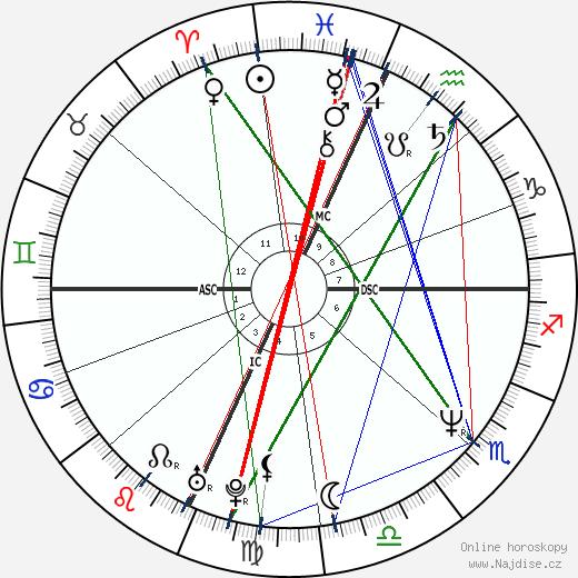 Rosie O'Donnell wikipedie wiki 2020, 2021 horoskop