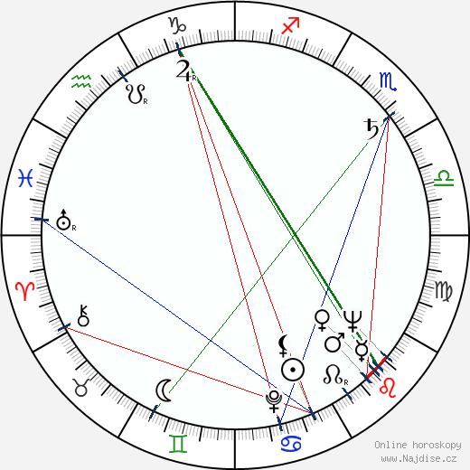 Rosita Quintana wikipedie wiki 2018, 2019 horoskop
