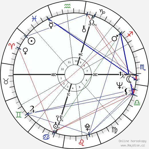 Ross Browner wikipedie wiki 2019, 2020 horoskop