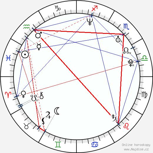 Ross Patterson wikipedie wiki 2019, 2020 horoskop
