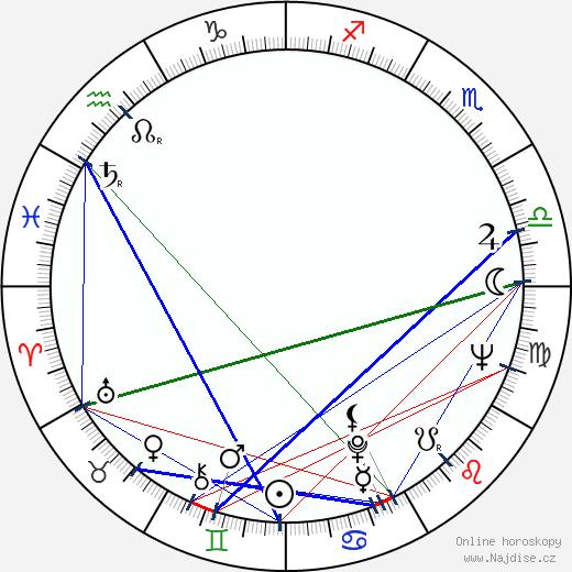 Rossana Podestà wikipedie wiki 2018, 2019 horoskop