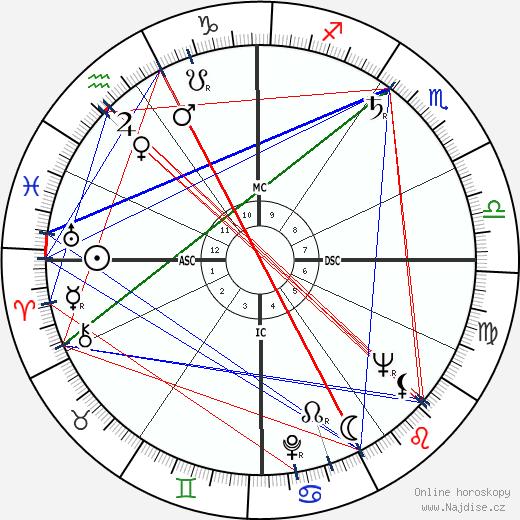 Rowena Jackson wikipedie wiki 2019, 2020 horoskop