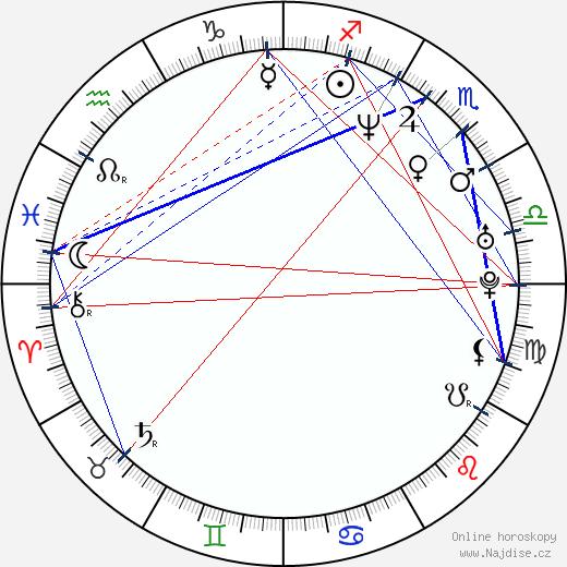 Rowena King wikipedie wiki 2019, 2020 horoskop