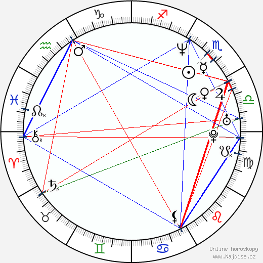Roxana Zal wikipedie wiki 2018, 2019 horoskop