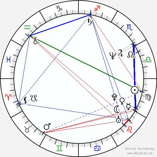 Roxann Dawson wikipedie wiki 2020, 2021 horoskop