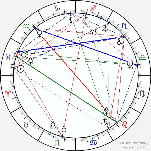 Roy Budd wikipedie wiki 2019, 2020 horoskop