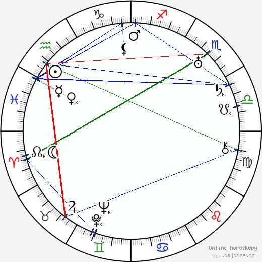 Roy D'Arcy wikipedie wiki 2018, 2019 horoskop