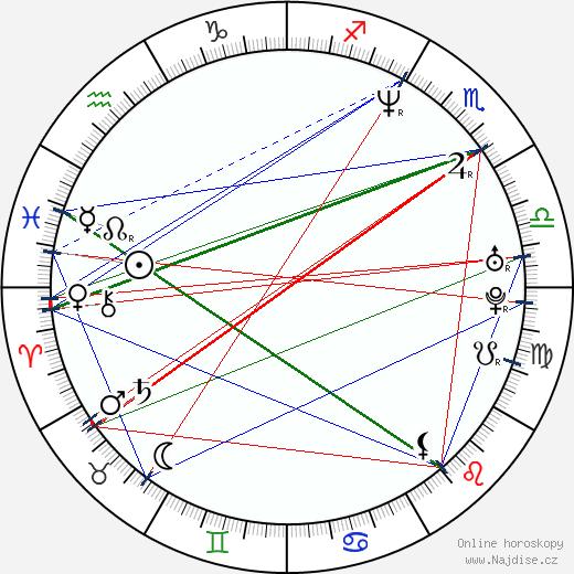 Roy Khan wikipedie wiki 2018, 2019 horoskop