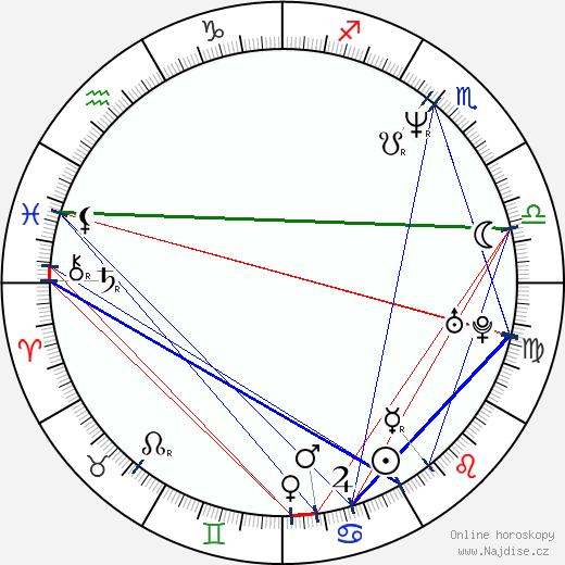 Roy MacEachern wikipedie wiki 2018, 2019 horoskop