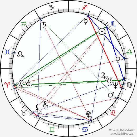 Roy Scheider wikipedie wiki 2018, 2019 horoskop