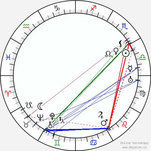 Roy Stewart wikipedie wiki 2019, 2020 horoskop