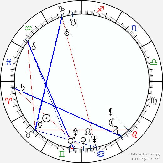 Rubi D'Alma wikipedie wiki 2018, 2019 horoskop