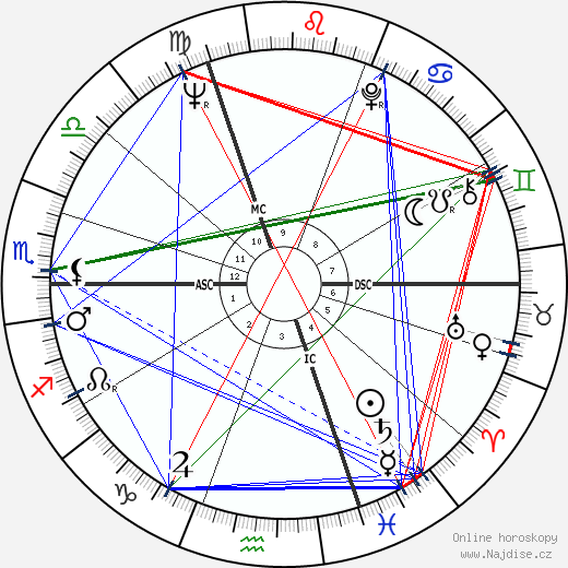 Rudi Altig wikipedie wiki 2019, 2020 horoskop