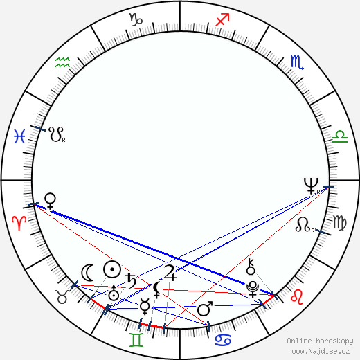 Rüdiger Vogler wikipedie wiki 2019, 2020 horoskop