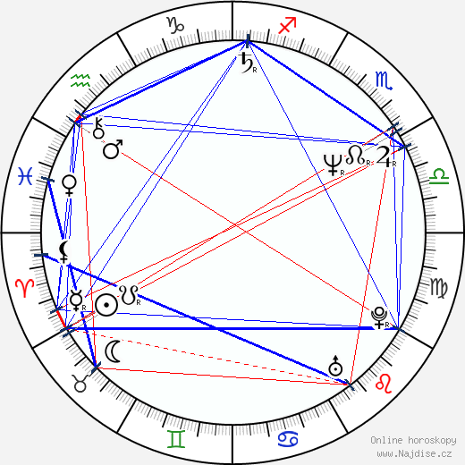 Rudolf Biermann wikipedie wiki 2018, 2019 horoskop