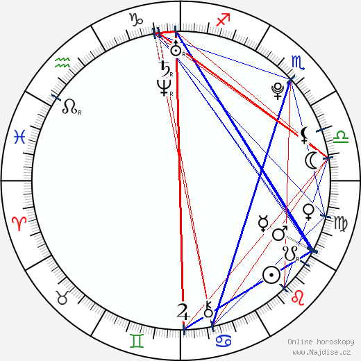 Rudolf Červený wikipedie wiki 2018, 2019 horoskop