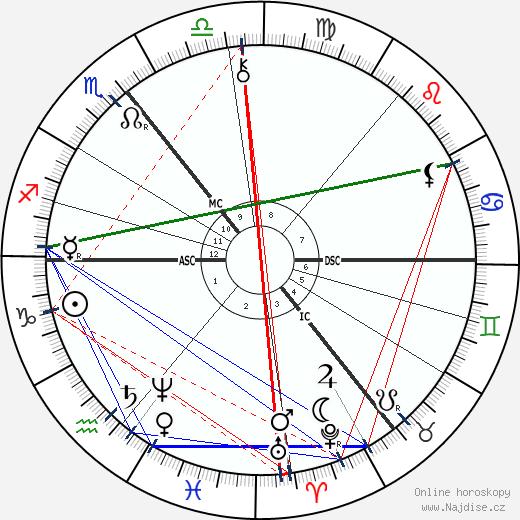 Rudolf Christoph Eucken wikipedie wiki 2019, 2020 horoskop