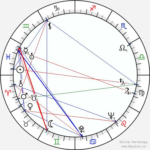 Rudolf Cortés wikipedie wiki 2017, 2018 horoskop