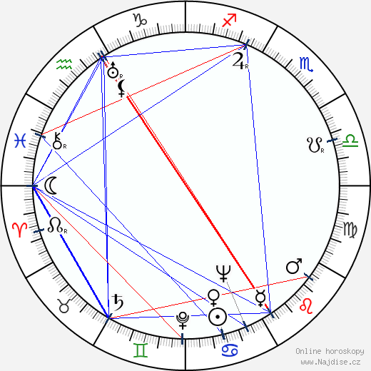 Rudolf Deyl ml. wikipedie wiki 2019, 2020 horoskop