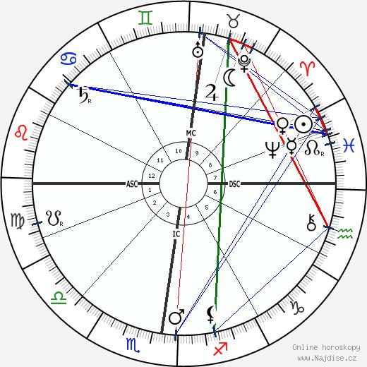 Rudolf Diesel wikipedie wiki 2017, 2018 horoskop