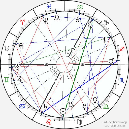 Rudolf Habsbursko-Lotrinský wikipedie wiki 2017, 2018 horoskop